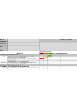 C40 Climate Change Risk Assessment Screening Template